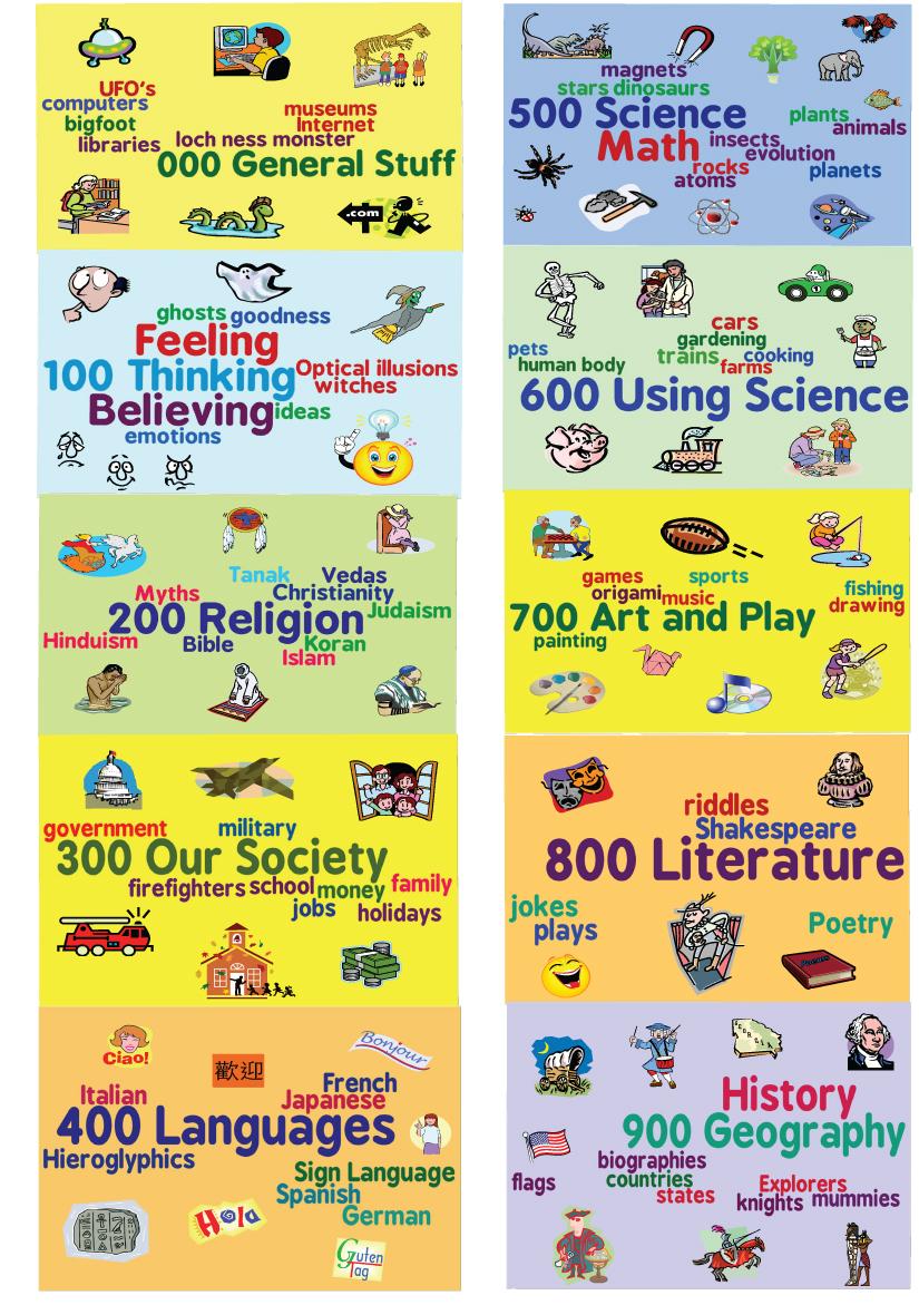 dewey decimal system chart Book Covers